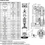 Internal Chemical Hydraulic Valve
