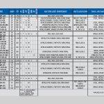 XTM Series – CoxReels